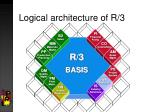 logical architecture of r 3
