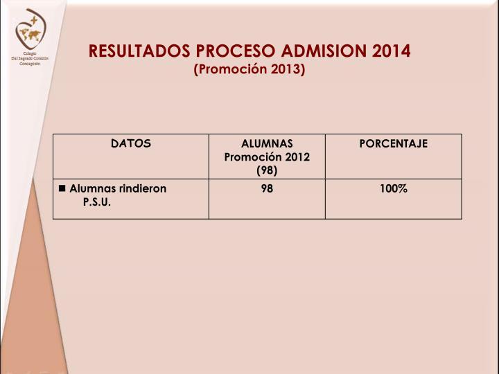 RESULTADOS PROCESO ADMISION 2014