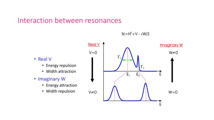 Interaction between resonances