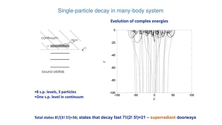 Single-particle decay in many-body system