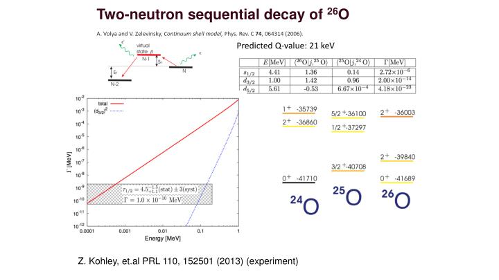 Two-neutron sequential decay of