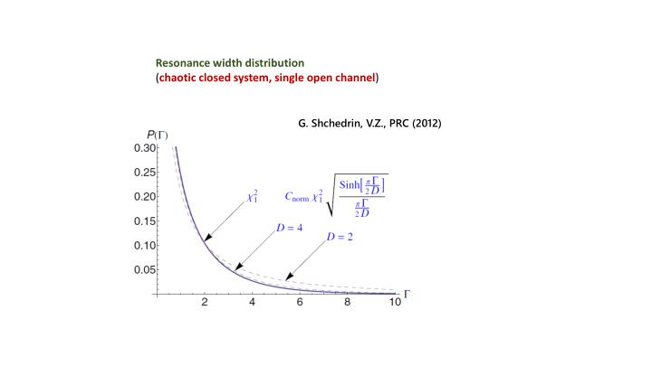 Resonance width distribution