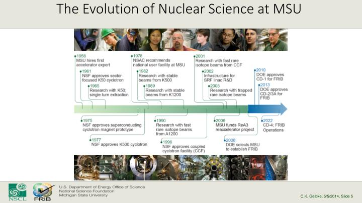 The Evolution of Nuclear Science at MSU
