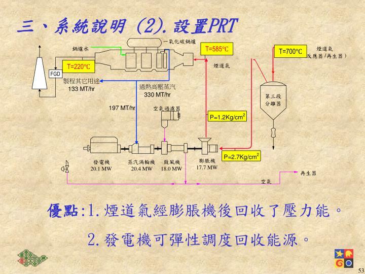 一氧化碳鍋爐