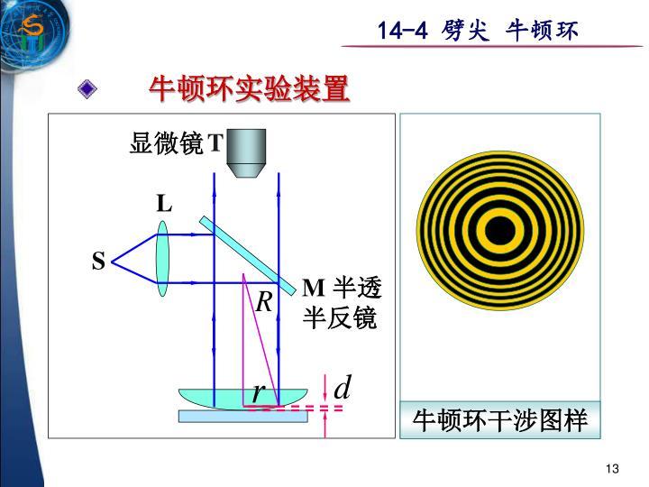 牛顿环干涉图样