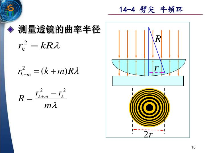 测量透镜的曲率半径