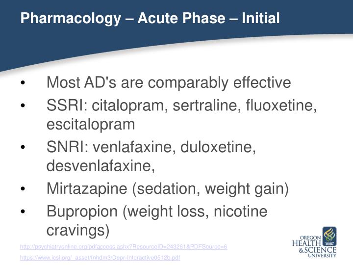 Pharmacology – Acute Phase – Initial