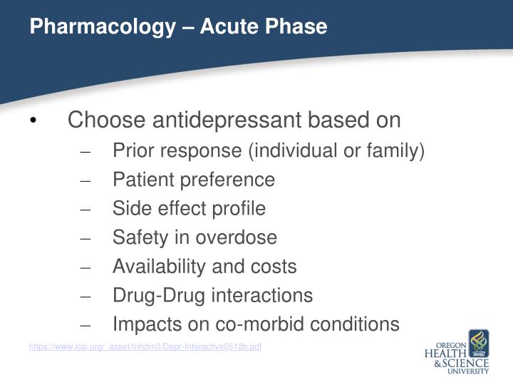 Pharmacology – Acute Phase