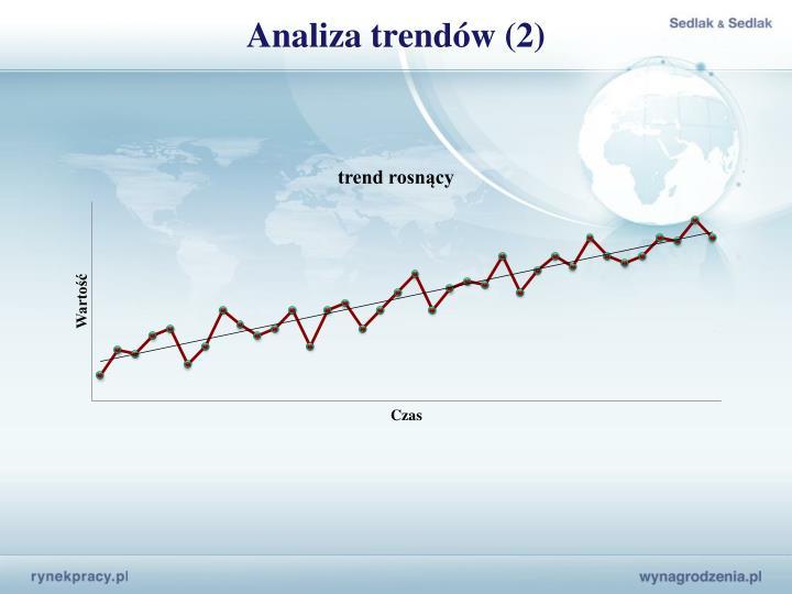 Analiza trendów (2)