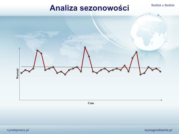 Analiza sezonowości