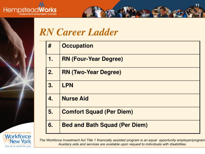 RN Career Ladder