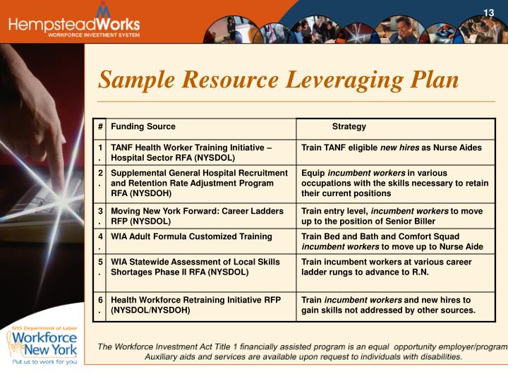Sample Resource Leveraging Plan