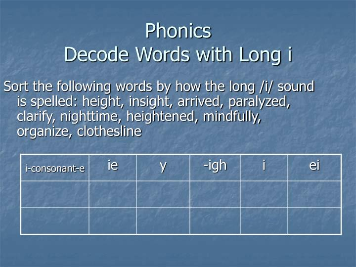 Sort the following words by how the long /i/ sound is spelled: height, insight, arrived, paralyzed, clarify, nighttime, heightened, mindfully, organize, clothesline