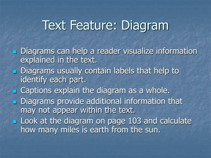 Text Feature: Diagram