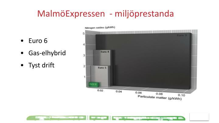 MalmöExpressen