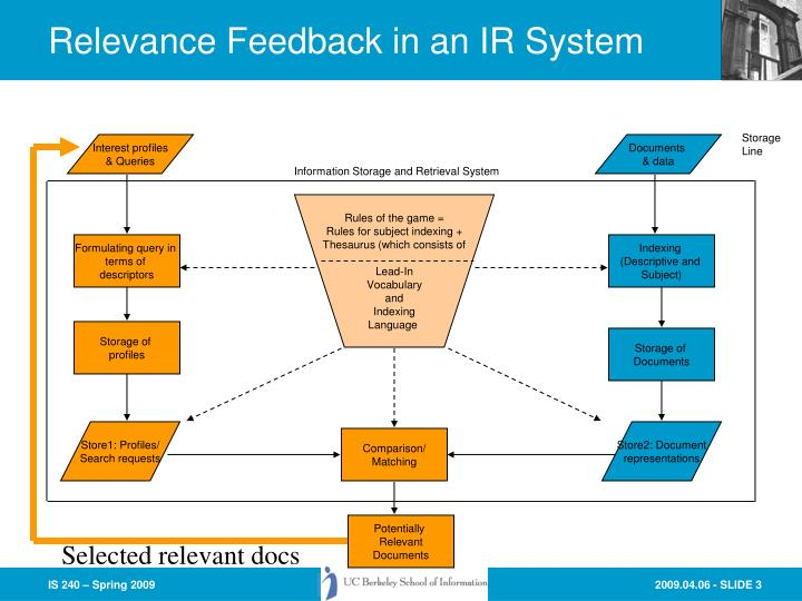 Relevance Feedback in an IR System