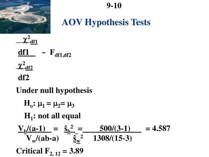 AOV Hypothesis Tests