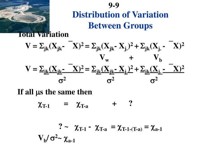 Distribution of Variation Between Groups