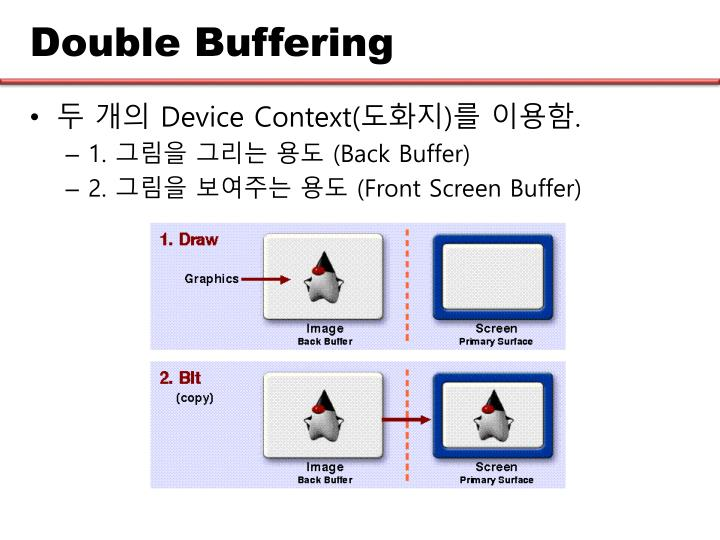 Double Buffering