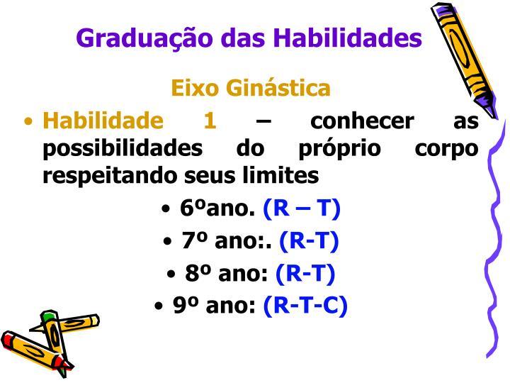 Graduação das Habilidades