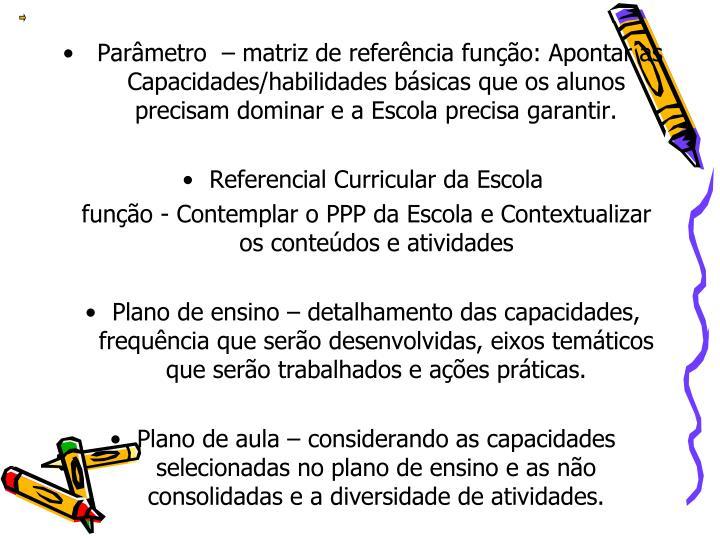 Parâmetro  – matriz de referência função: Apontar as Capacidades/habilidades básicas que os alunos precisam dominar e a Escola precisa garantir.
