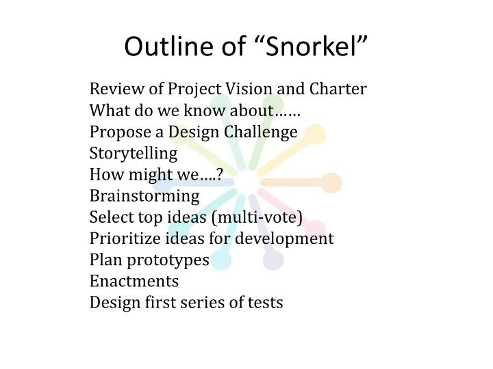 "Outline of ""Snorkel"""