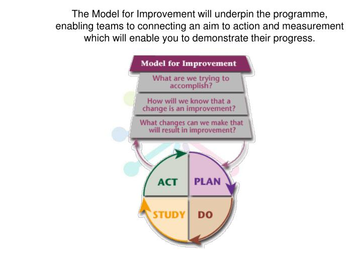 The Model for Improvement will underpin the