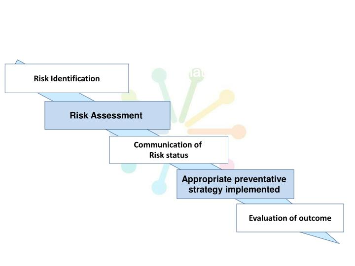 Developing a systems-based approach to the prevention of hospital acquired pressure ulcers