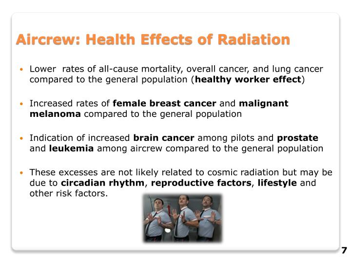 Aircrew: Health Effects of Radiation