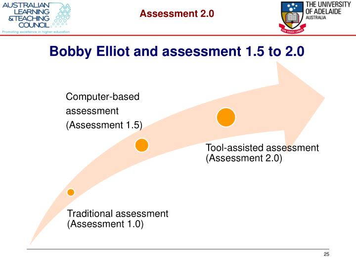 Bobby Elliot and assessment 1.5 to 2.0