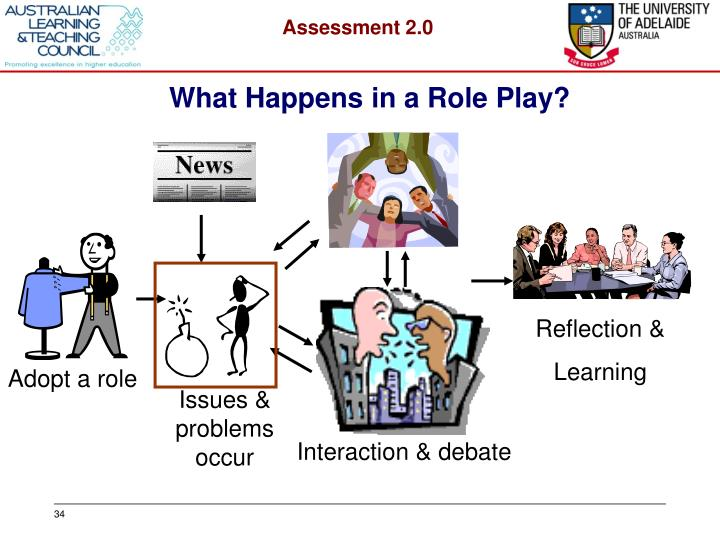 What Happens in a Role Play?