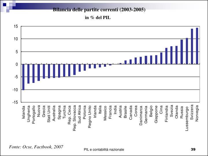Bilancia delle partite correnti (2003-2005)