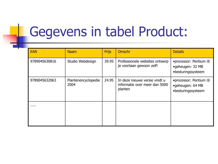 Gegevens in tabel Product: