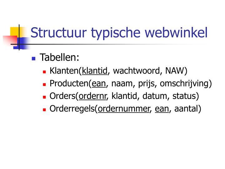 Structuur typische webwinkel