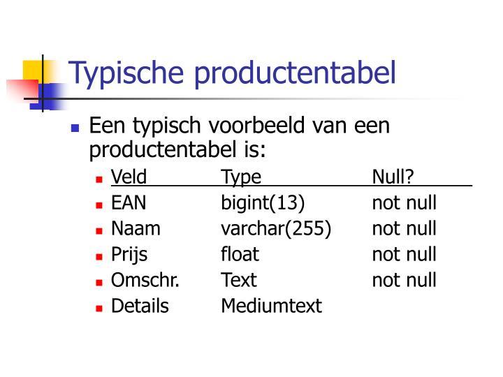 Typische productentabel