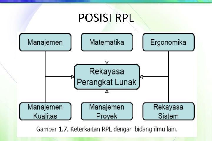 POSISI RPL