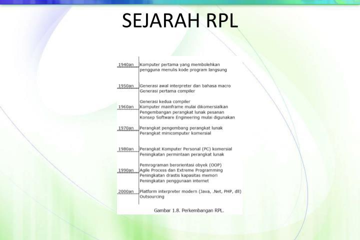 SEJARAH RPL