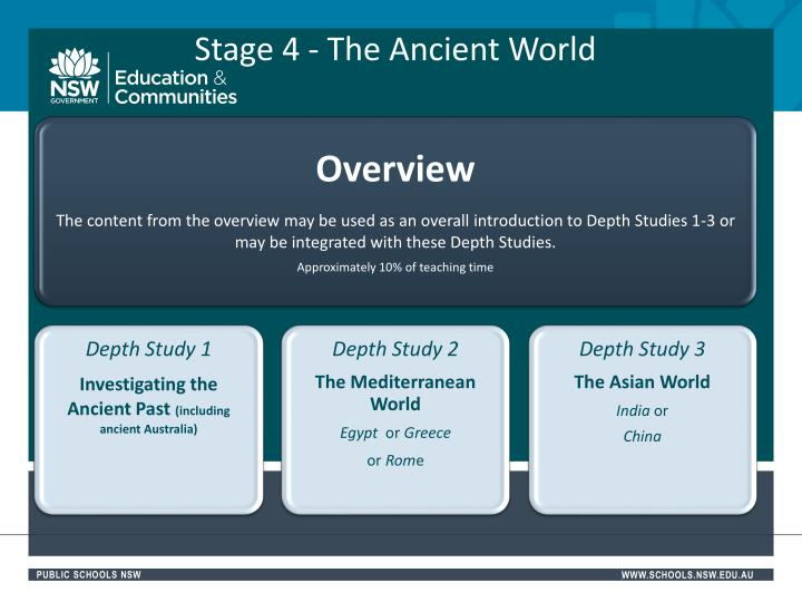 Stage 4 - The Ancient World
