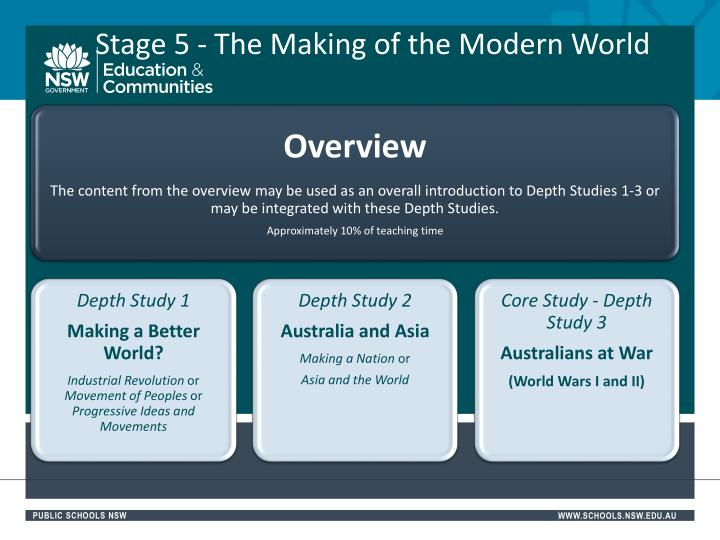 Stage 5 - The Making of the Modern World
