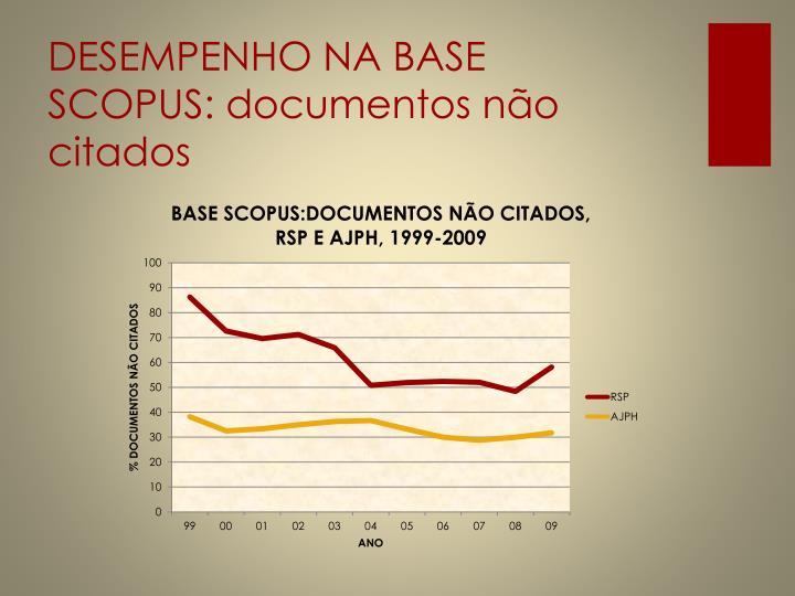 DESEMPENHO NA BASE SCOPUS: documentos não citados
