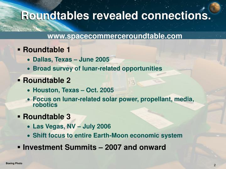 Roundtables revealed connections.
