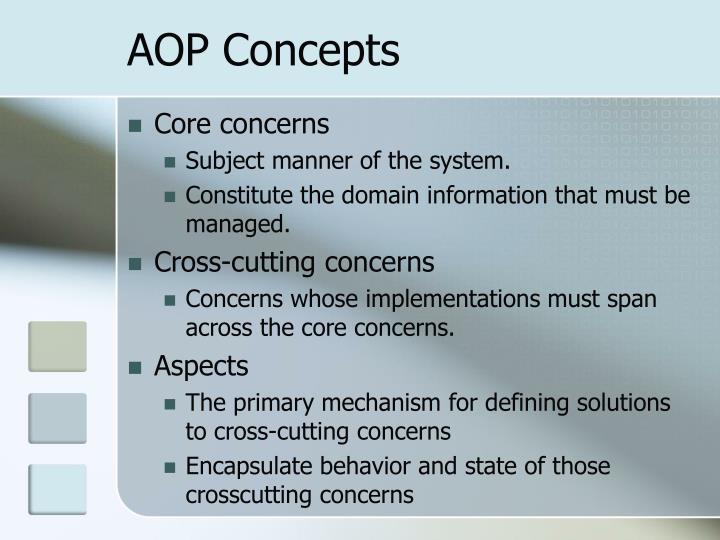 AOP Concepts