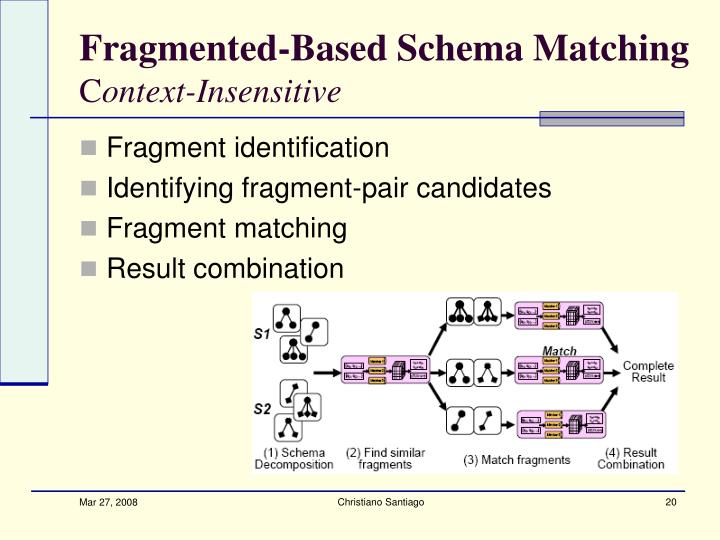 Fragmented-Based Schema Matching