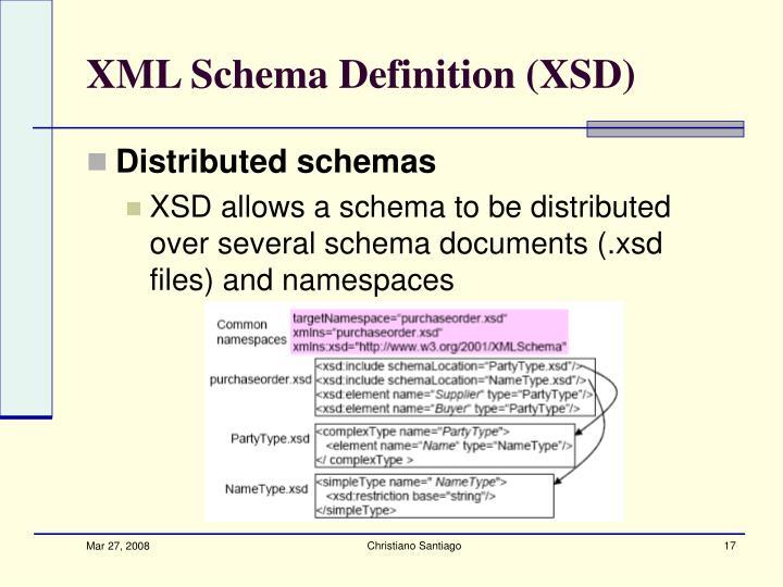 XML Schema Definition (XSD)