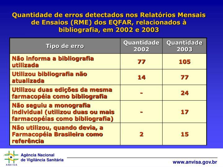 Quantidade de erros detectados nos Relatórios Mensais de Ensaios (RME) dos EQFAR, relacionados à bibliografia, em 2002 e 2003
