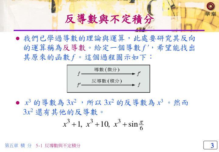 反導數與不定積分