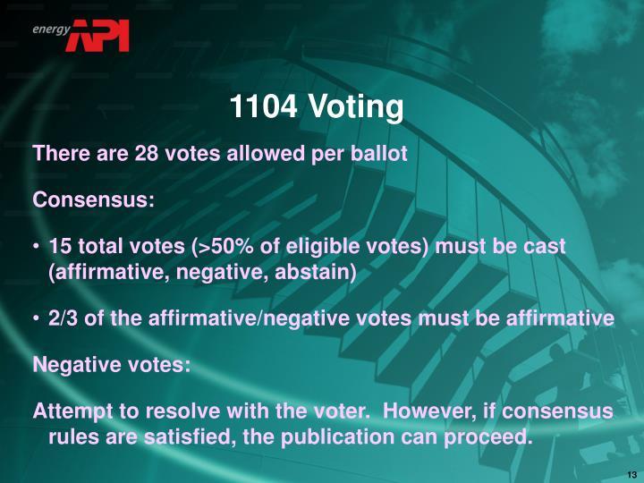1104 Voting
