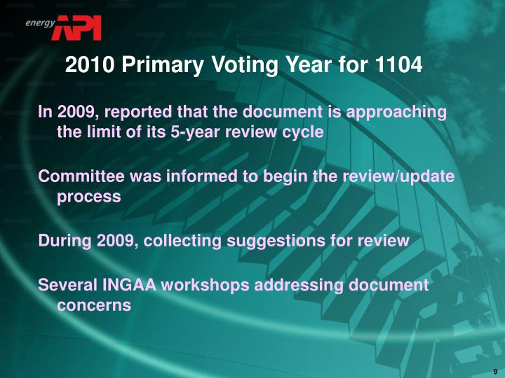 2010 Primary Voting Year for 1104