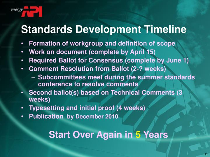 Standards Development Timeline