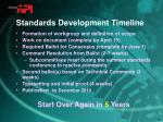 standards development timeline